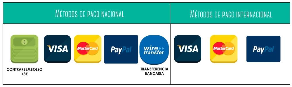 tipos-pagos-nacionales-internacionales